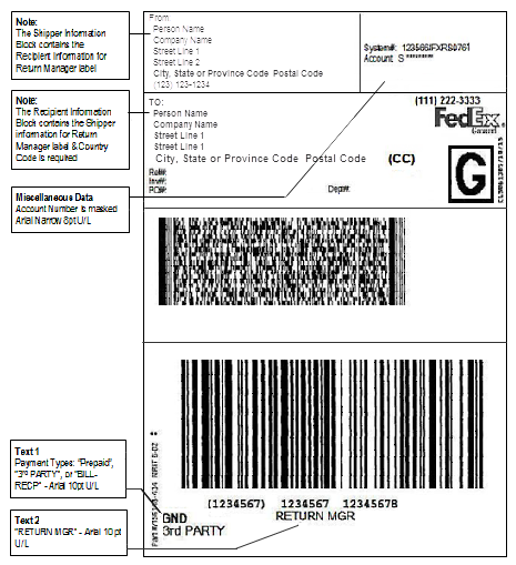 Fedex Ground Tracking Number On Label Image042