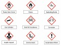 Hazard Safety Labels For Chemical Containers