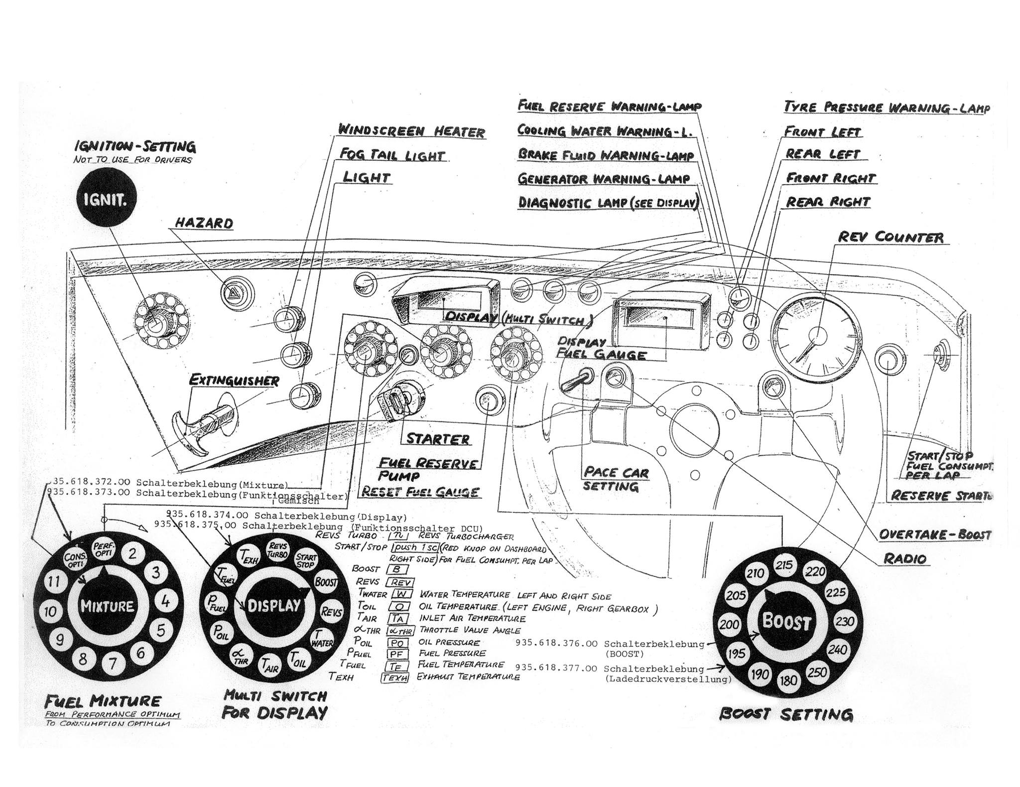Labeled Car Dashboard Diagram Parts Inspirational Wiring Labels Dash Free Diagrams Schematics