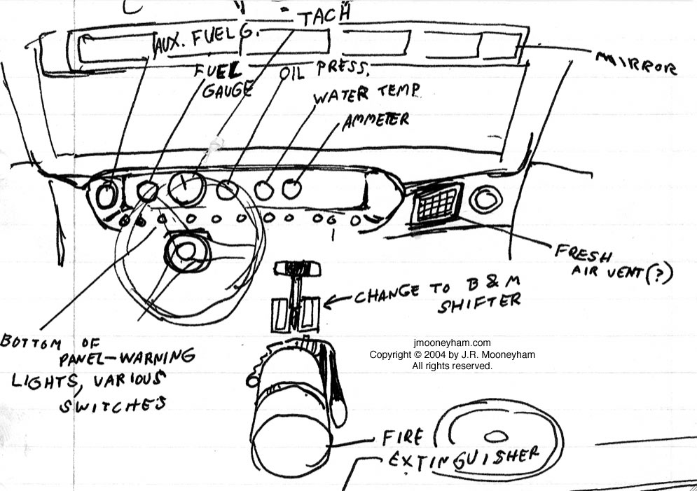 labeled car dashboard diagram 3b7853e395edfbd199cabdafe7f95b14