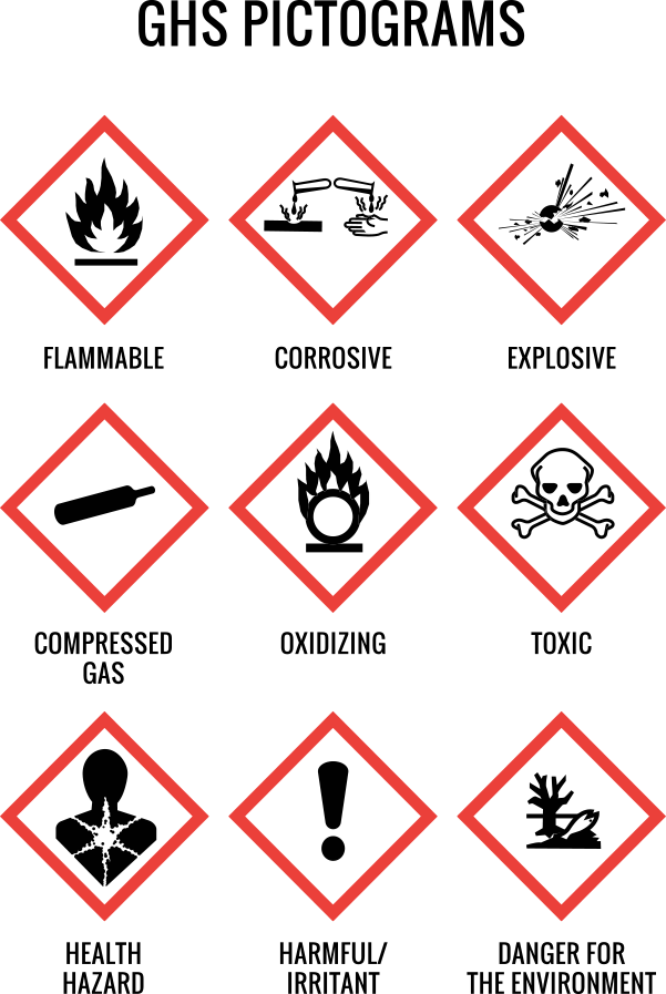 osha ghs label template free ghs label template 4 - Top