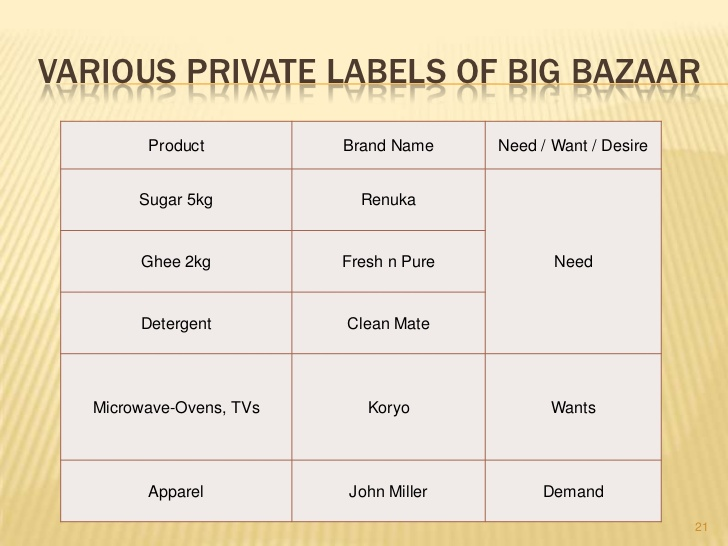 private label examples fashion private labels 21 728 - Top Label Maker