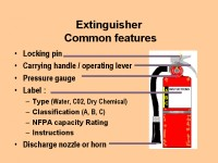 Fire Extinguisher Labels Of Classification